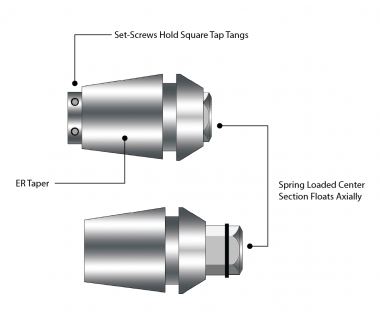 ET1-12150AL:         ER11 Special Long Tapping Collet for shank Ø1.5mmw, w/Locking Screw in Front